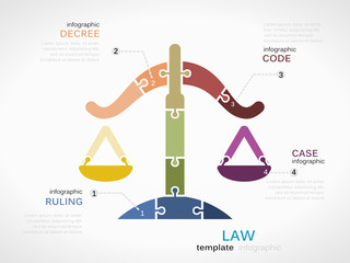 Vector law infographics