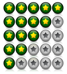 Star rating in dark green