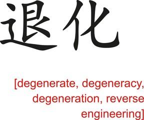 Chinese Sign for degenerate, degeneration, reverse engineering