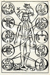 Macrocosm as man, surrounded by zodiac signs
