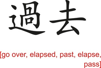Chinese Sign for go over, elapsed, past, elapse, pass