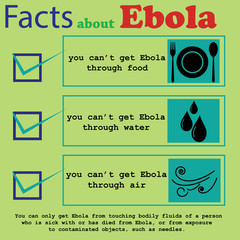 facts about ebola 2