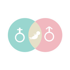 Male and Female and Baby Symbols