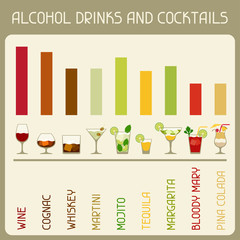Illustration infographic of alcohol drinks and cocktails.