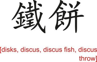 Chinese Sign for disks, discus, discus fish, discus throw
