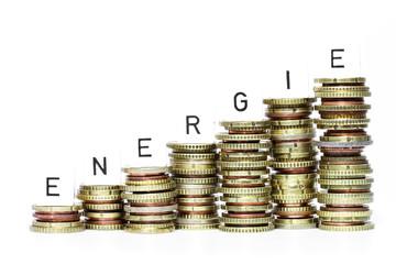 Energiekostenanstieg