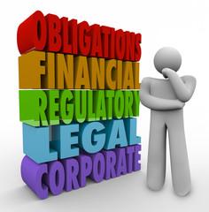 Obligations Thinker 3D Words Financial Regulatory Legal Corporat