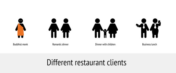 Client icons for restaurant