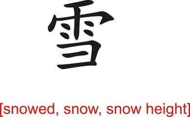 Chinese Sign for snowed, snow, snow height