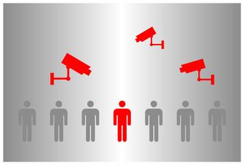 Überwachung durch Videokameras zur Terror-Abwehr