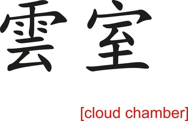 Chinese Sign for cloud chamber