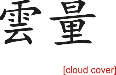 Chinese Sign for cloud cover