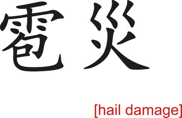 Chinese Sign for hail damage