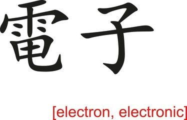 Chinese Sign for electron, electronic