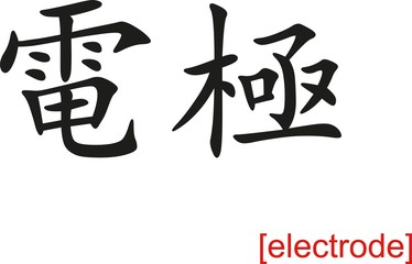 Chinese Sign for electrode