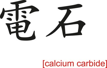 Chinese Sign for calcium carbide