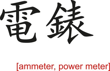 Chinese Sign for ammeter, power meter