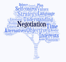 Negotiation Word Cloud
