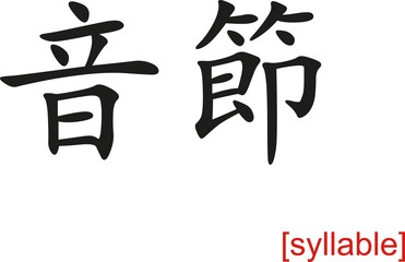 Chinese Sign for syllable
