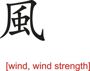 Chinese Sign for wind, wind strength