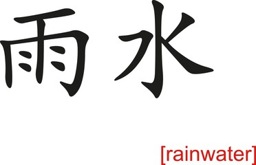 Chinese Sign for rainwater