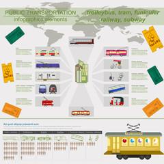 Public transportation infographics. Tram, trolleybus; subway