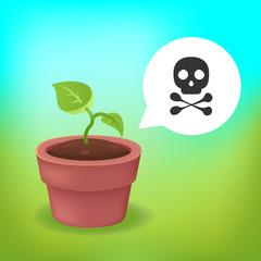 contaminated Plant Concept