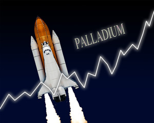 Palladium Stock Market