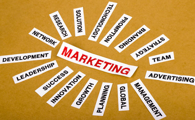 marketing concept with business words on torn paper