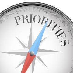 compass priorities