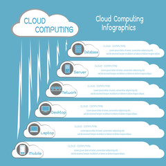 Communication through cloud computing info graphics