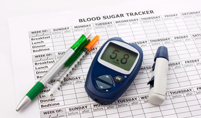 diabetes concept with  glucometer
