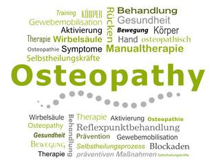 Osteopathy Textcloud Wörter