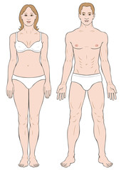 Human body full figure