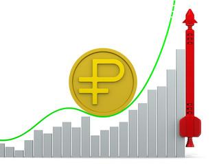 Рост российского рубля. Концепция