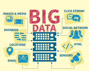 Infographic handrawn illustration of Big data