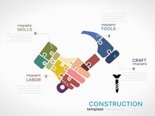 Construction build