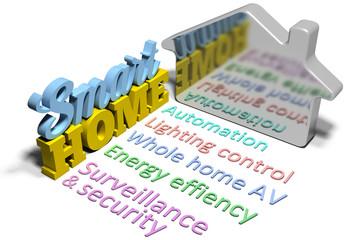 Smart home efficient automation symbol