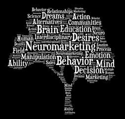 Neuromarketing word cloud