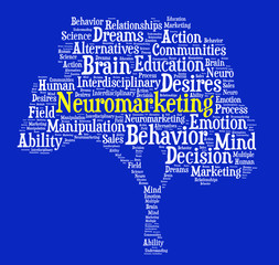 Neuromarketing word cloud