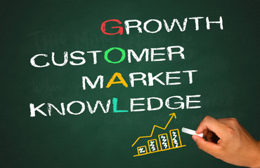 goal concept growth customer market knowledge
