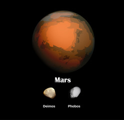 Mars and she moons