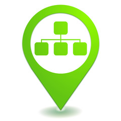 organigramme sur symbole localisation vert