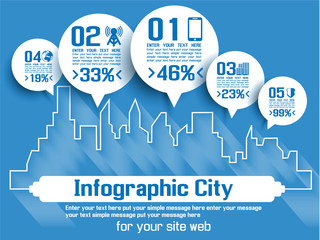 INFOGRAPHICH CITY