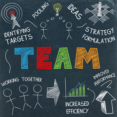 """TEAM"" SKETCH NOTES (graphic teamwork ideas collaboration)"