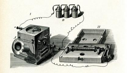 Reis telephone