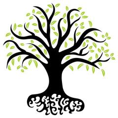 Wellness Tree