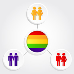Diversity couples
