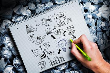 Skizze eines Geschäftsplans