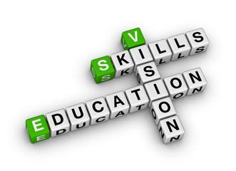 skill vision education